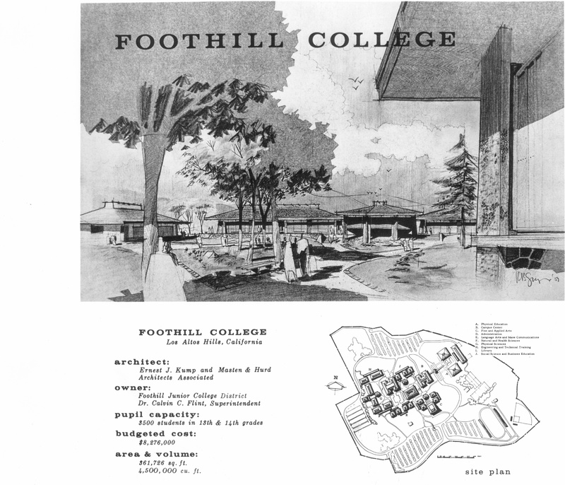 A promotional flyer was created by the architects of Foothill College, showing an artist's rendering of what the campus would look like. it also included statistics, such as a capacity of 3500 students, a budget of $8,276,000 and a size of 361,726 square feet. All of these figrues were estimates, subject to change.