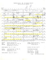 Report calendar has tiny scribbled notes about times for editing, typesetting, printing, installing, etc.